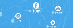 socialmediathailand