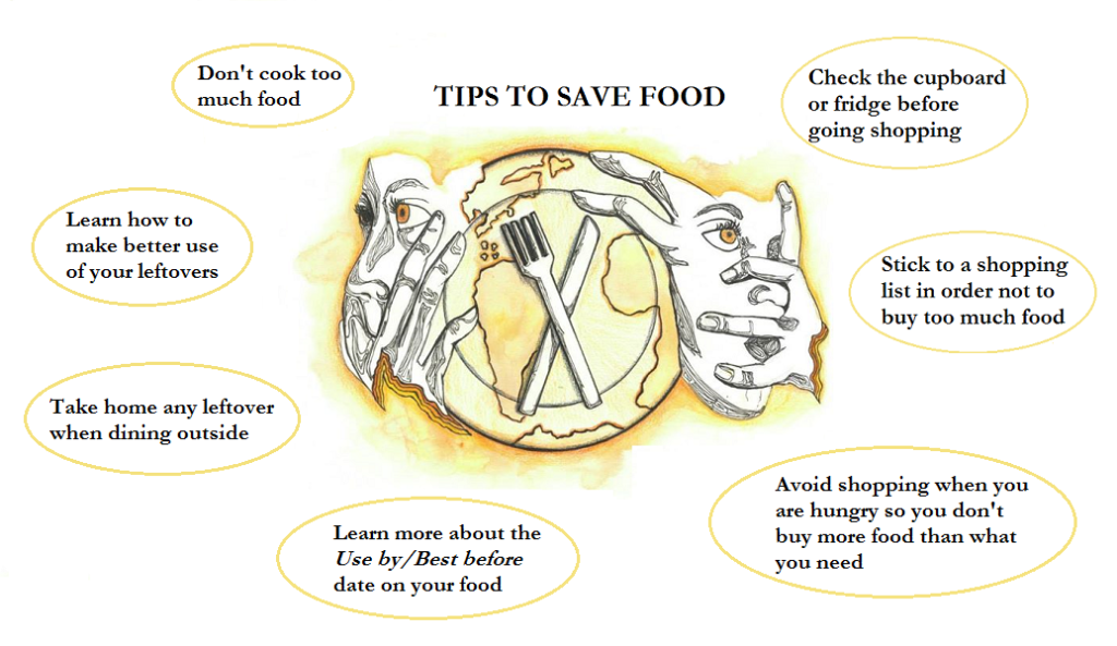 Tips-to-save-food--1024x593